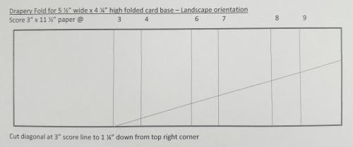 Drapery Fold Measurements_Landscape_blog
